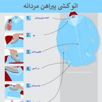 روش صحیح اتوکشی پیراهن مردانه